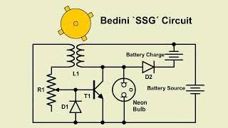 How Bedini Motor Generator works   YouTubess
