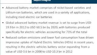 ResearchonIndia :Advanced Batteries