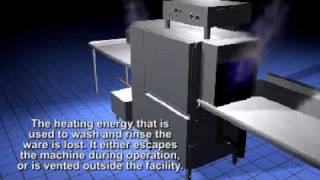 Meiko Waste Heat Recovery