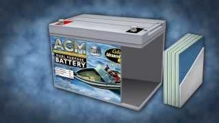 Cabela's Advanced Angler AGM Batteries