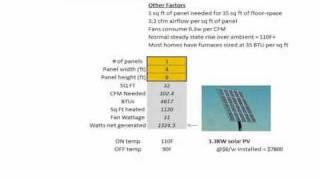 Solar Hot Air Panel heater basics