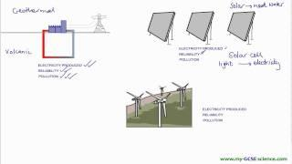AQA GCSE Science & P1 - Generating electricity, renewable energy