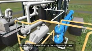 GE Oil & Gas ORegen™ System for Waste Heat Recovery