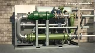 AGreenRoad   Waste Heat Recovery And Free Power Generation Using Rankine Cycle Generator