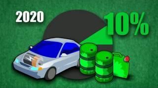 Biofuels, the Green alternative