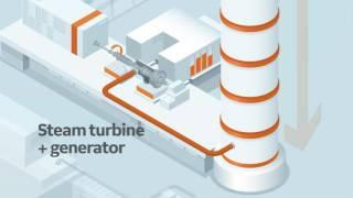 How does GE's Concentrated Solar Power Plant with Storage work?