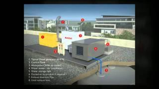 Atmospheric Water Generator Systems: Water Out Of Thin Air