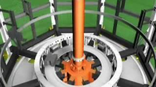 K-Star Tokamac Magnetic Fusion Plasma Reactor Power for the Future