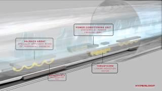 Passive Magnetic Levitation System For The Hyperloop
