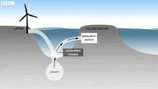 Controversial compressed air underwater cave energy project   BBC News