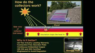 How does solar hot water work?