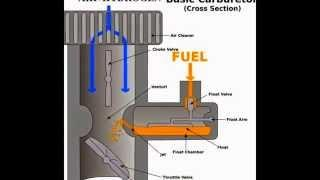 WATER BIKE (WATER ENERGY BYK) HHO ENERGY GENERATOR PROJECT ON DIRT BIKE