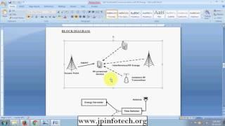Self-Sustainable Communications with RF Energy Harvesting: Ginibre Point Process