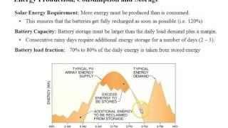 Designing solar PV battery systems