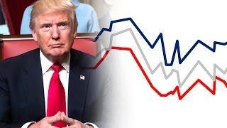 The World Facing Donald Trump