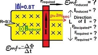 Physics - Electromagnetic Induction: Faraday's Law and Lenz's Law (2 of 2) Sliding Bar Generator