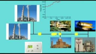 06 04 2012 Energy Storage For A Smarter Electric Utility Grid