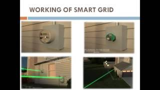 INTRODUCTION TO SMART GRID TECHNOLOGY IN HINDI