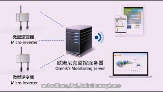 Omniksol Microinverter Product Introduction Video