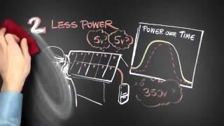 Micro Inverters vs DC Optimisers