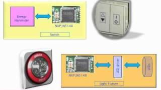 Energy Harvesting NXP.wmv