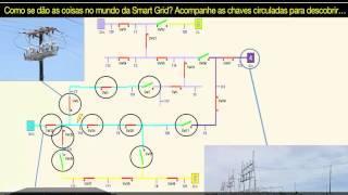 Da Rede Convencional para Smart Grid: O Impacto Econômico no Consumidor de Eletricidade