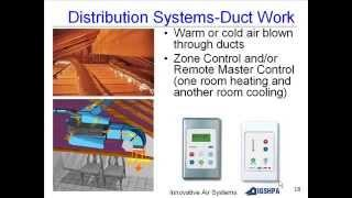 How a Ground Source Heat Pump Works for Commercial Buildings