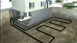 Geothermal Ground Source Explained