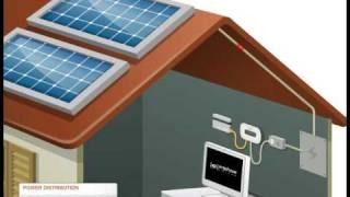 Enphase Energy microinverter explained.