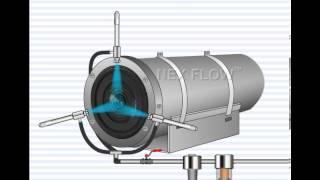 Refrigeração por Tubo Vortex em Lentes de Câmeras - Vortex Tube Cooling Camera Lens