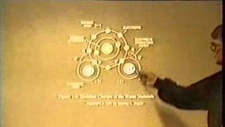 Stanley Meyer 1993 International Symposium on Energy Colorado