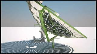 Solar thermal pump animation