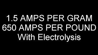 1.5 Amps Per Gram 2.2 Volts Instantaneous Supercapacitor